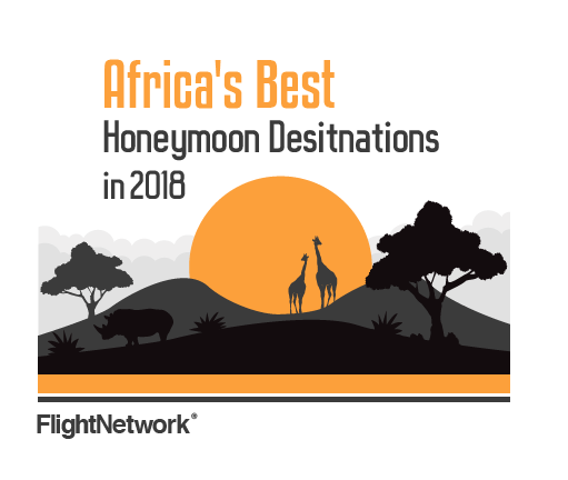 Africas best honeymoon dest.2018